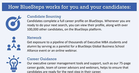 how bluesteps works for you and your candidates aesc