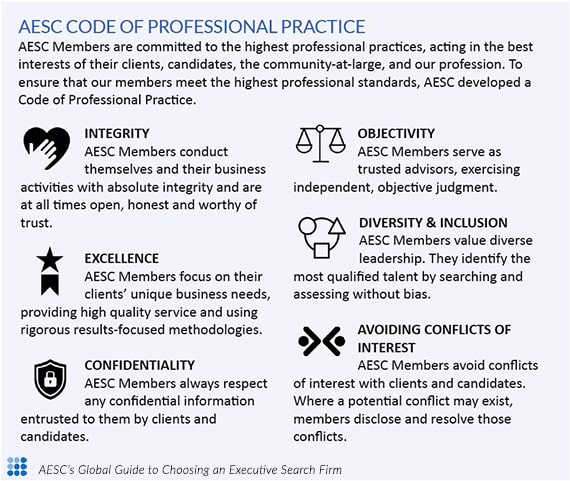 Code of Professional Practice