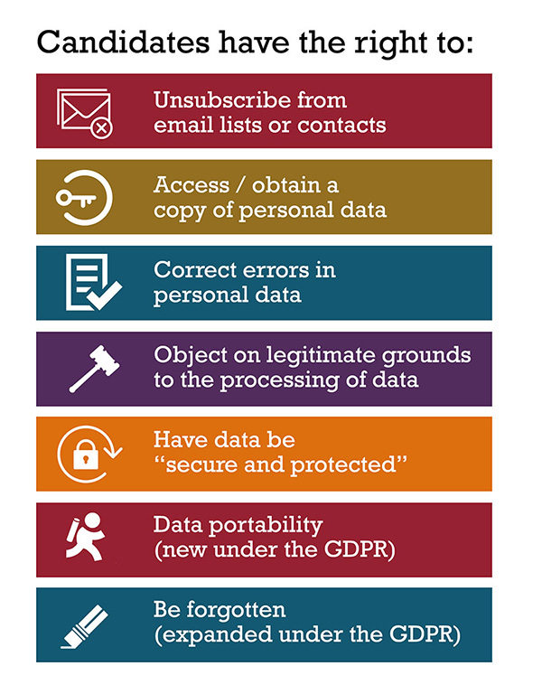 The GDPR and AESC | AESC